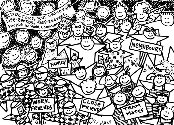 my favourite image from a CLBC workbook for self advocates wanting to increase their networks of friends and allies.  you can download a free copy by googling CLBC Safeguards Publications.