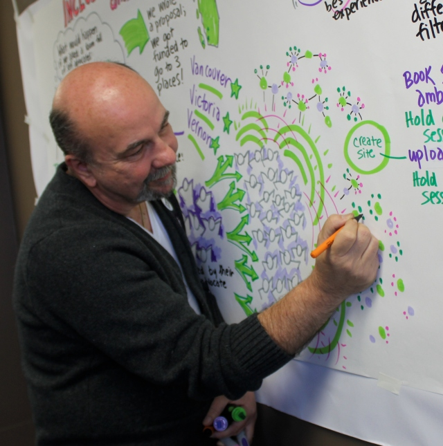 Aaron, planning for the 2013 Community Mapping Project, winner of the BC Ideas award, Innovations in Community Living