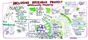 Community Mapping Inclusive Research Project