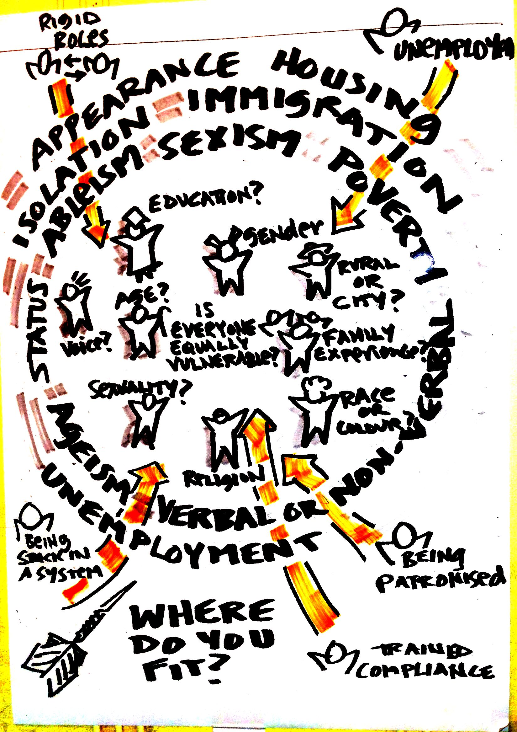 a discussion on the term of intersectionality If you want to use intersectionality as a term to be something beyond a way of claiming moral superiority, it has to be able to compete with other forms of analysis as a way of providing.
