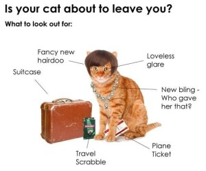 IsYourCatAboutToLeaveYou