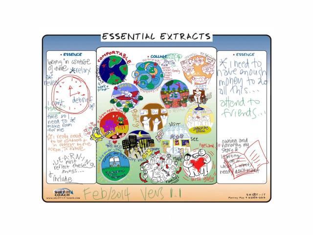 EssentialExtracts