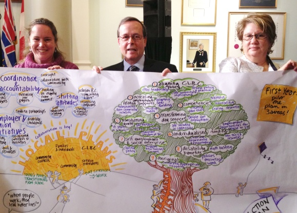 my friend Sheenagh, Doug Wollard acting CEO of C.L.B.C. and former Minister Moira Stillwell with my employment graphic - a 350 page document turned into a tree!  Apparently very useful in presentations as well as photo ops :)  One of the most fun and challenging things I've done