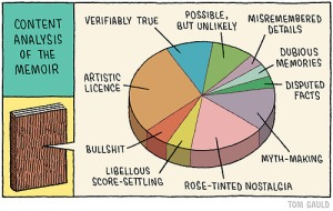 Content Analysis of the Memoir, Tom Gauld