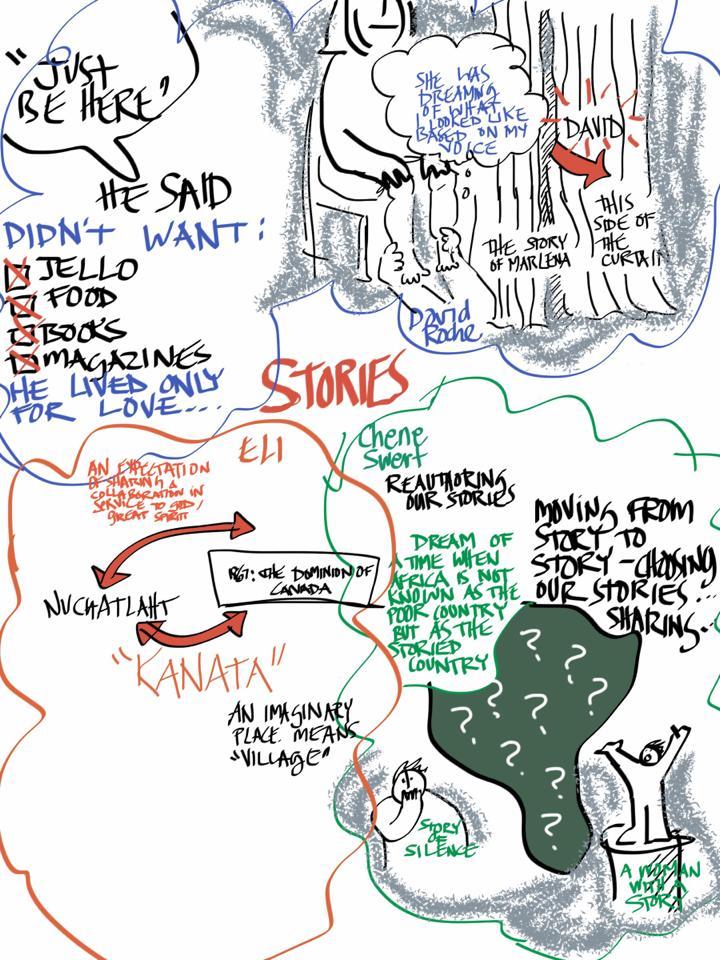 StoriesDavidEliChene