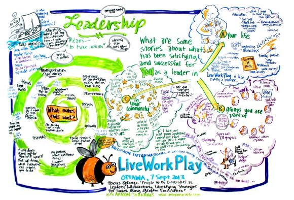 LiveWorkPlayThesis