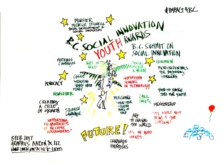 socialinnovation3of3vancouver2017a