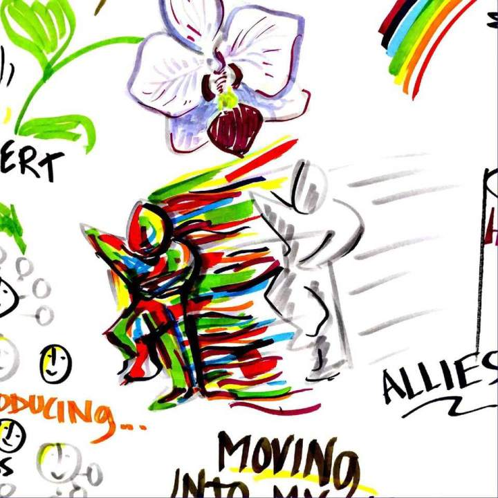 graphic recording moving into my self 2018-06-30