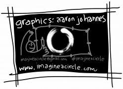 ImagineACircle